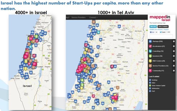 Start Ups in Israel